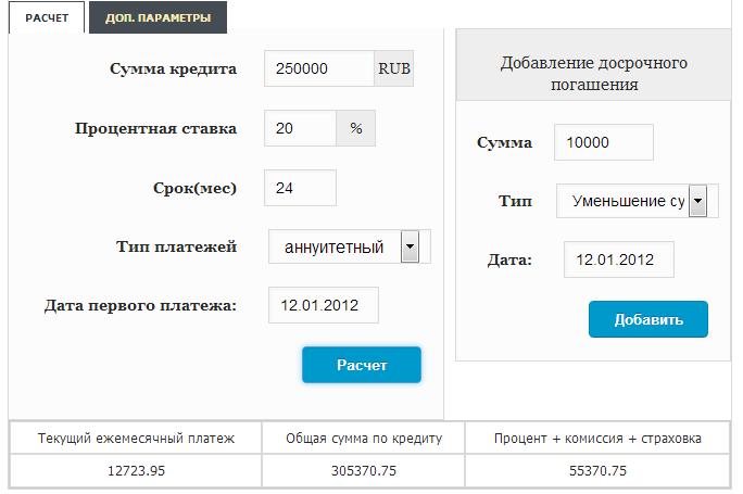Онлайн заявка на кредит сбербанк волгоград
