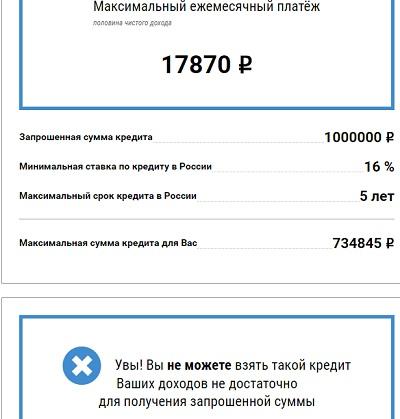 Потребительский кредит онлайн на карту с 18 лет